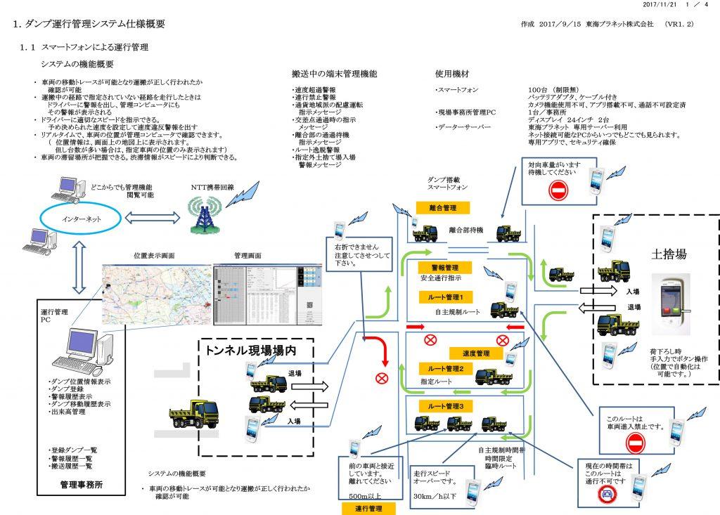 運行管理システム概要1